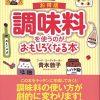 【ノンストップ】トマ味噌・シナモンソルト・ゴーヤ酢ソース!肌荒れ・美肌に効く調味料のレシピ・作り方!【6月1日】